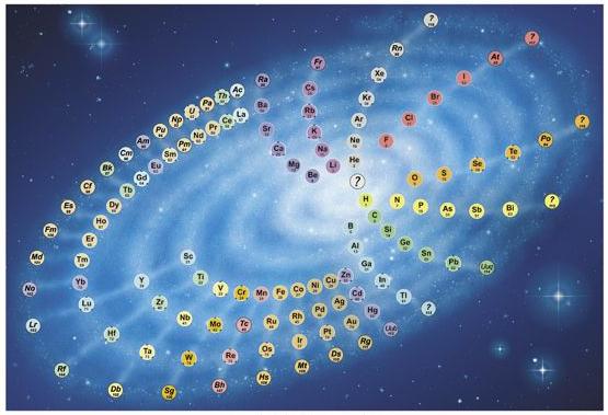 Galáxia Química